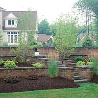 Retaining Walls Akron, OH